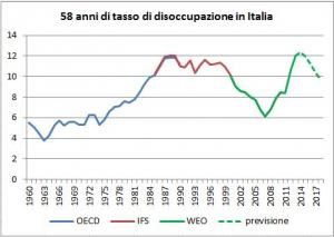 fonte : http://www.appelloalpopolo.it/?p=10763